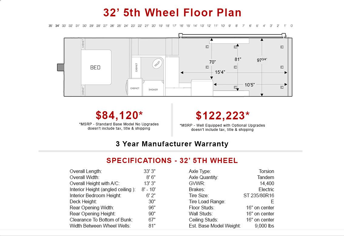 ATC Aluminum Toy Hauler 5th Wheels | ATC Dealer Phoenix